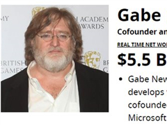 G胖跻身美国富豪榜前100名:身价55亿美元