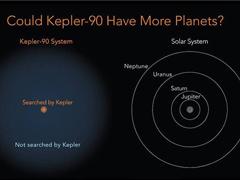 """谷歌AI立功了!NASA宣布:发现""""第二个太阳系"""""""