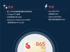 圖解高通驍龍865移動平臺