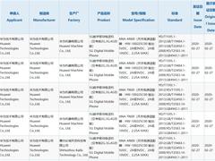 華為P40系列手機成功通過3C認證