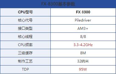 3098元超值性能电脑主机推荐:FX-8300+GTX1050Ti