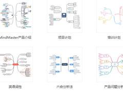 Mindmaster怎么制作项目流程图?