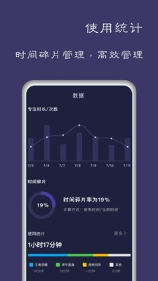 告别手机控 v1.2.0