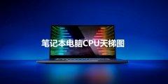 2021笔记本应该怎么选?2021笔记本CPU最新天梯图