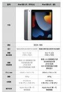 iPad9和ipad8参数有哪些不同?