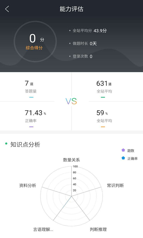 中公教育 V7.0.3 安卓版